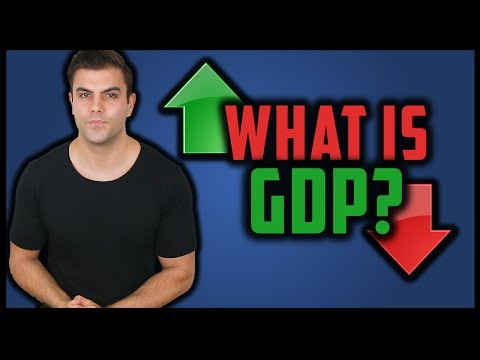 WHAT IS GDP? (GROSS DOMESTIC PRODUCT) [Macroeconomics / Economic Data Releases]