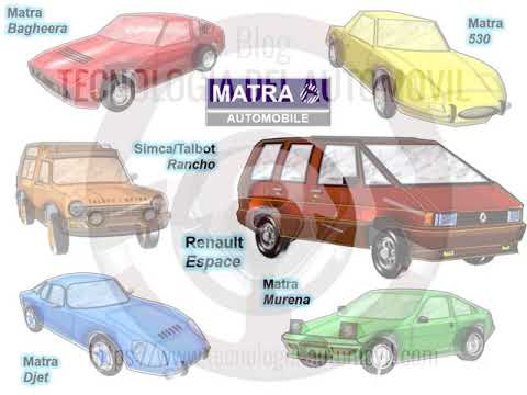 Renault Avantime (2/8)