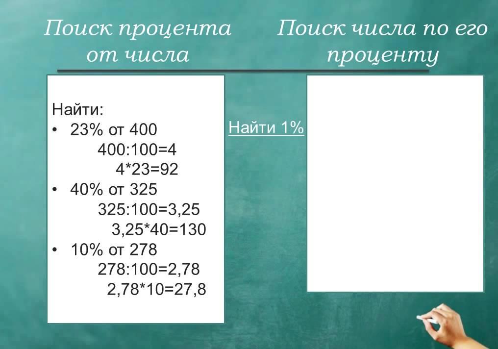 Решение задач на проценты в 5 классе олимпиадные задачи по математике методы решения