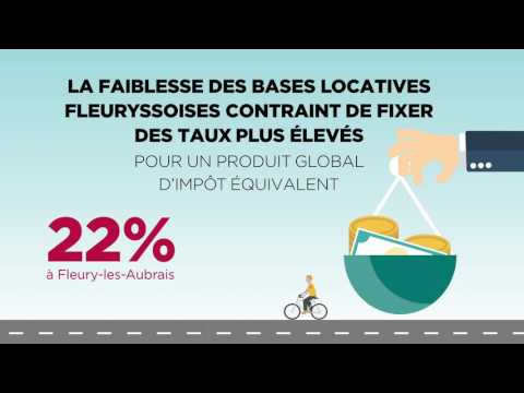Situation financière Fleury-les-Aubrais