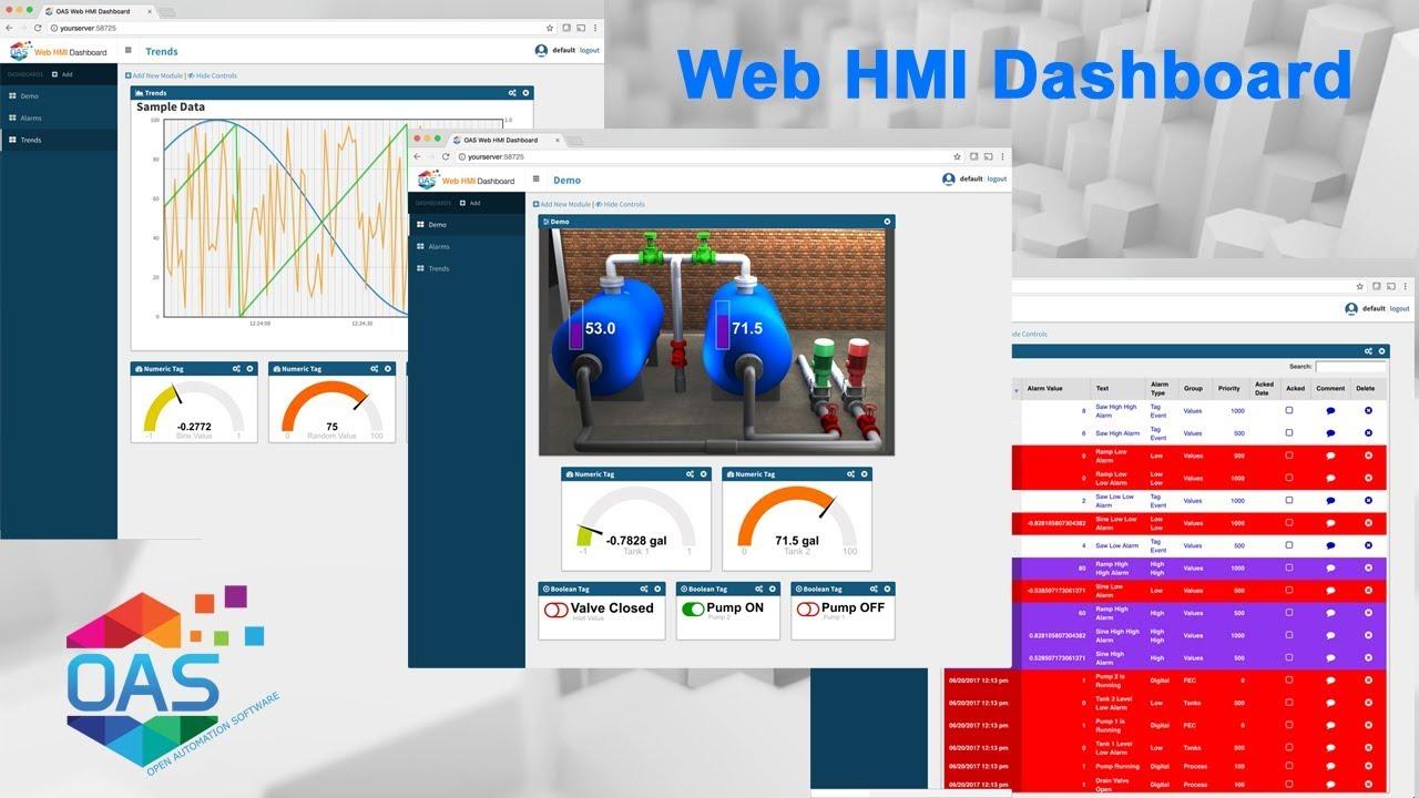 IoT Web HMI Dashboard