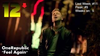 Deutsche/German Top 20 Single Charts 11. Oktober 2012