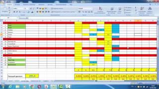 Сравнение и анализ двух стратегий ставок на ничьи. Франция 2 лига. 2 часть