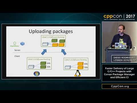 "CppCon 2017: D. Rodriguez-Losada Gonzalez ""Faster Delivery of Large C/C++ Projects with..."""