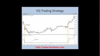 VQ Forex Trading Strategy