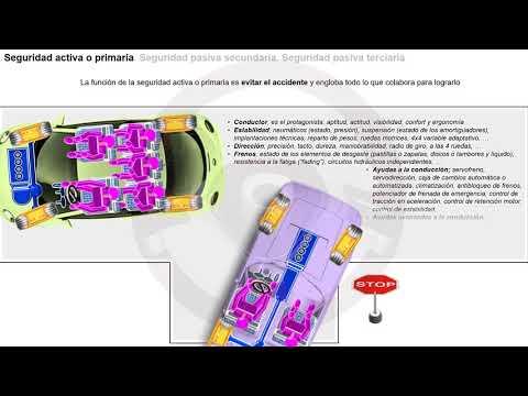EVOLUCIÓN DE LA TECNOLOGÍA DEL AUTOMÓVIL A TRAVÉS DE SU HISTORIA - Módulo 3 (1/56)
