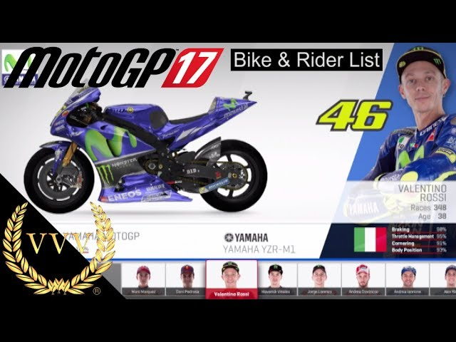MotoGP 17 Full Bike & Rider List