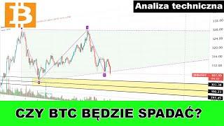 Czy Bitcoin będzie spadał? THETA, AXS, OMG - analiza techniczna
