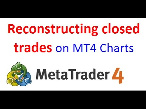 Analysize your closed Forex trades. Recreate, reconstruct or reproduce closed trades on MT4 ...