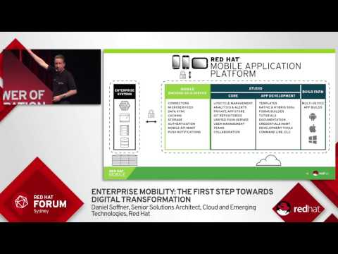 Highlights from Red Hat Forum Sydney 2016: Daniel Soffner