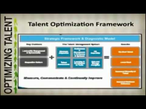 LINDA SHARKEY  Optimizing Talent Speaker - Collaborative Agency Group