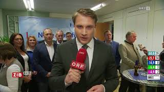 Schaltungen in die Landesparteizentralen LTW NÖ 2018| ORF2
