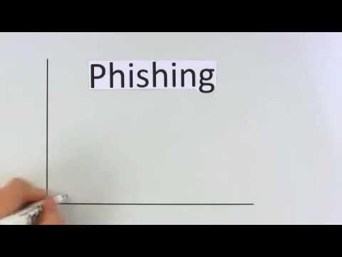 Phishing là gì