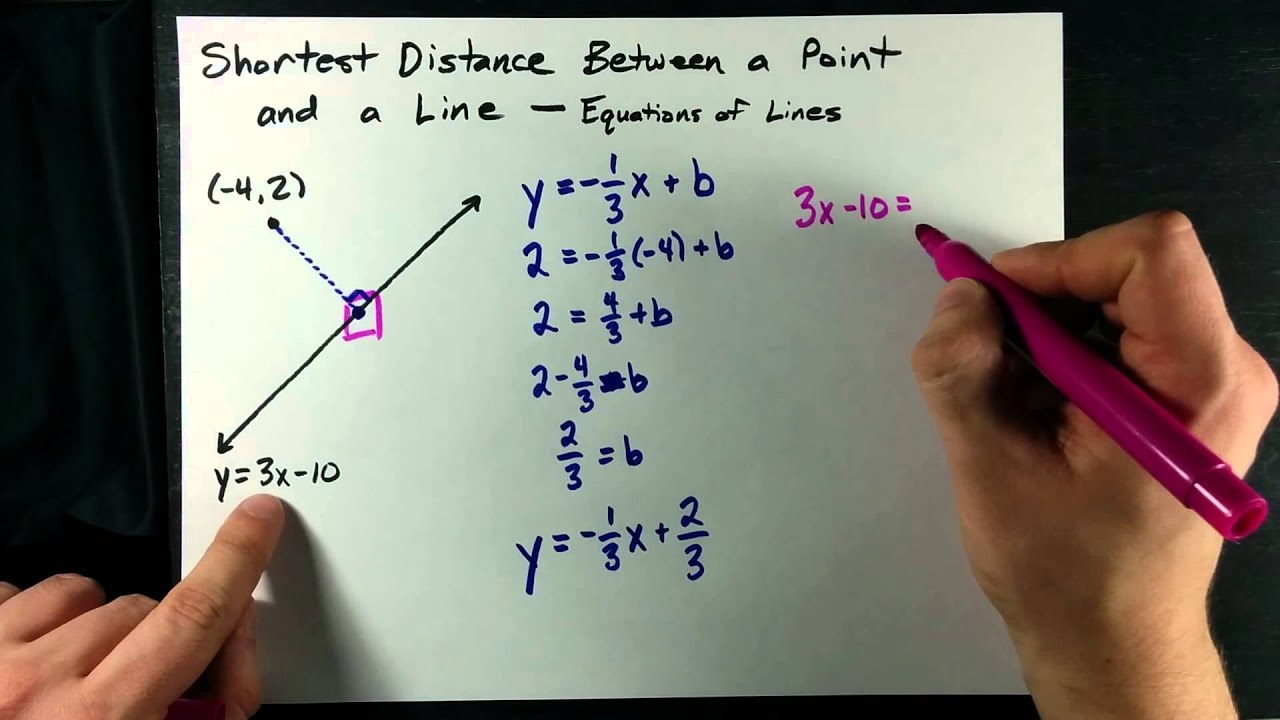 Shortest Distance between a Point and Line - Equations of Lines