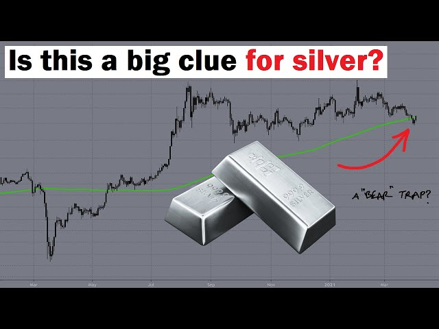Is Silver FINALLY Trying to Bottom Here?