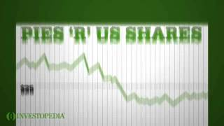 Investopedia Video Put Option Basics  long & Short