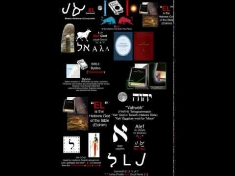 Truthiracy3 Exclusive Interview Illuminati Symbolism & Esoteric Wisdom Radio Show