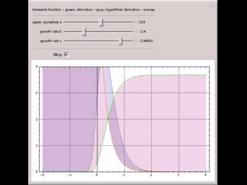 The Gompertz Sigmoid Function and Its Derivative