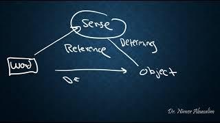 SEMANTICS-9: Theories of Reference (Denotational & Representational Theories)