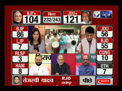Bihar polls results: Nitish set to return as Bihar CM with clear mandate
