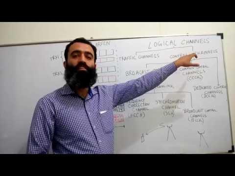 GSM Channels Part 2-Logical channels