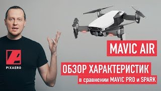 Комплектация комбо mavic air на avito обновление прошивки mavic air combo