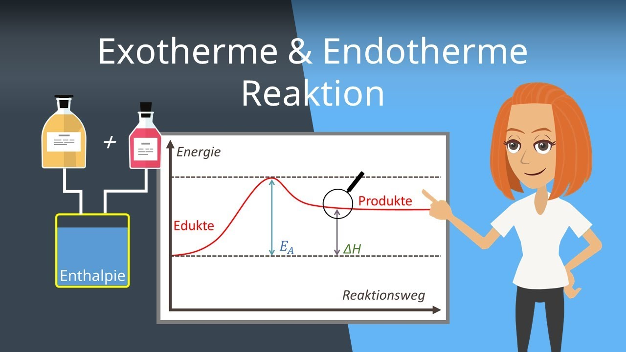 Exotherme Reaktion 4