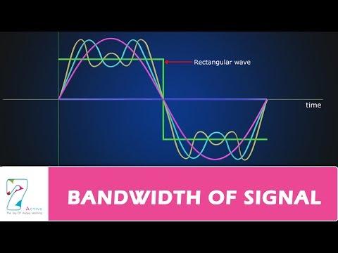 BANDWIDTH OF SIGNAL