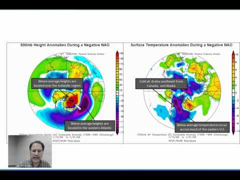 North Atlantic Oscillation (NAO) by The SI Weather
