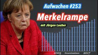 Aufwachen #253 mit Jürgen Lauber über Staatsfinanzen