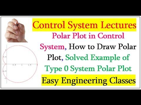Polar Plot in Control System, How to Draw Polar Plot, Solved Example of Type 0 System Polar Plot