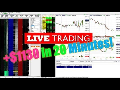 $1130 in 20 Minutes: AMZN, TSLA