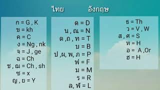 วิธีเทียบอักษรอังกฤษเป็นไทย| 5 minutes English | จำง่ายๆ5 นาที | เขียนชื่อภาษาอังกฤษ