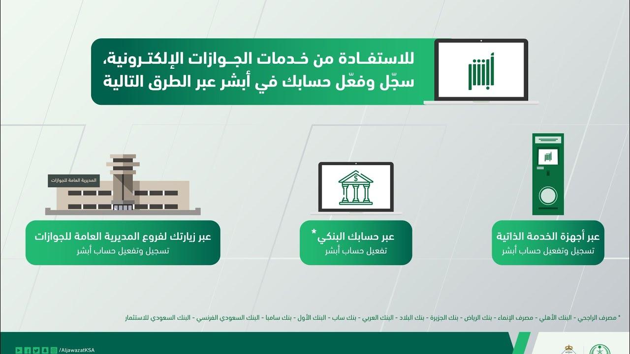 تفعيل أبشر وانت ببيتك عن طريق مصرف الراجحي و بنك الرياض Youtube