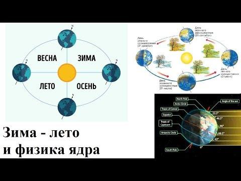Зима - лето и физика ядра