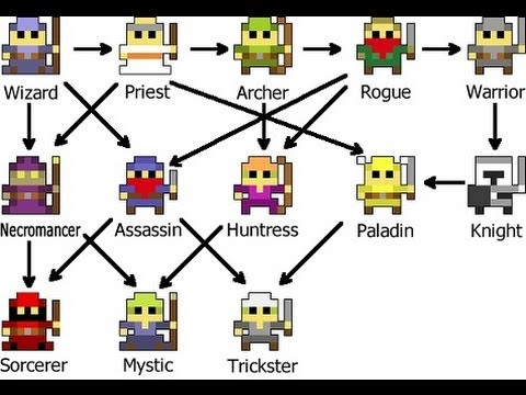 New RotMG Wiki (Very Helpful For Newer Players)