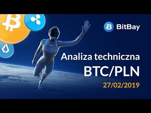 Analiza techniczna Bitcoin - BTC/PLN na 27/02/2019 - BitBay