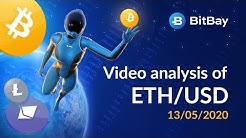 Ethereum Price Technical Analysis ETH/USD 01/04/2020 - BitBay