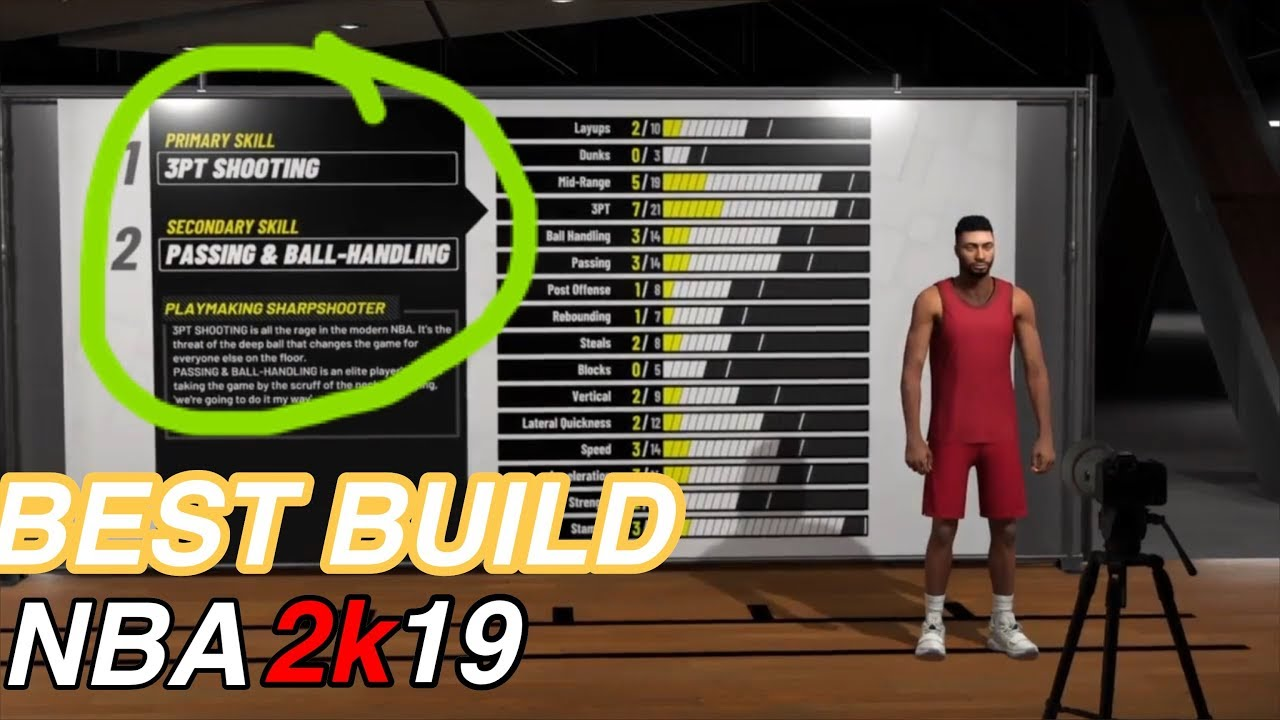 NBA 2k19 Playmaking Sharpshooter Creation, All Attribute Caps | Best Point  Guard Build