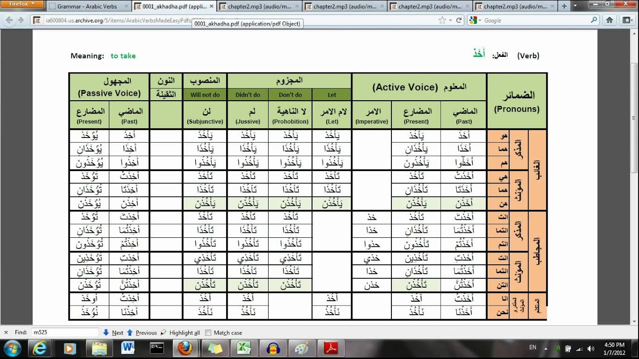 Arabic Verbs Made Easy An Introduction Youtube