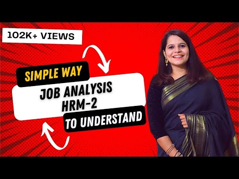 Human Resource Management Part-2 (In Hindi)