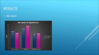 Natural Gas vs Electrical Appliances