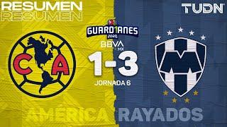 Resumen y goles | América 1-3 Rayados | Guard1anes 2020 Liga BBVA MX - J6 | TUDN