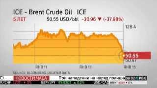 Нефть упала ниже $50