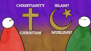 Why Are Followers Of Islam Called Muslims