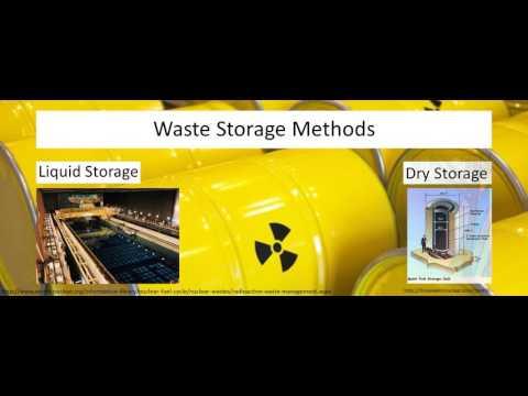 Nuclear Waste Storage Methods