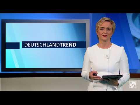 Der aktuelle ARD-DeutschlandTrend