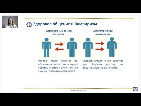 «Психоэнергетический вампиризм и КФС Кольцова» Авдеева О Ю
