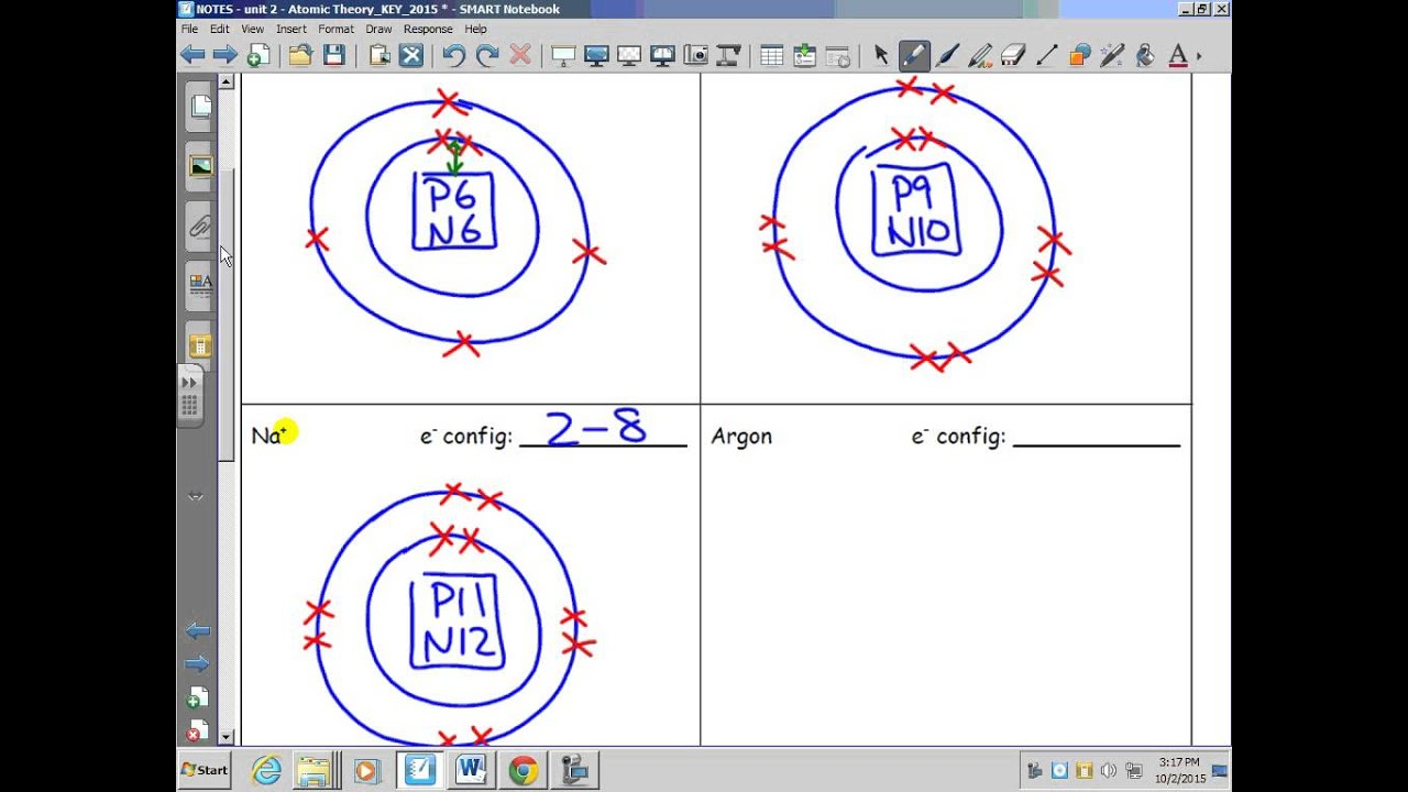 Atomic theory bohr diagrams practice youtube pooptronica Images