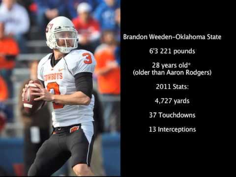 2012 NFL Draft: Top 5 Quarterbacks